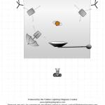 Diagram oświetlenia dla portretu na białym tle